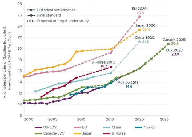 Analista en planeación estratégica de acciones de adaptación a nivel subnacional