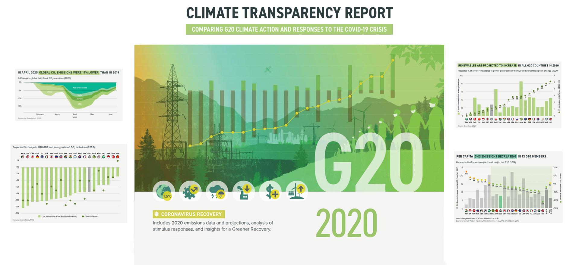 Reporte Transparencia Climática